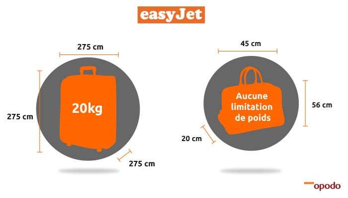 EasyJet-Luggage-restrictions