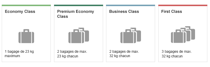 source : lufthansa.com
