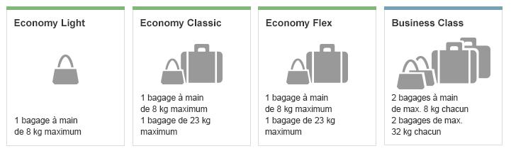 site réputé fc519 b757a Franchise bagages de Lufthansa | Opodo - Le blog voyage