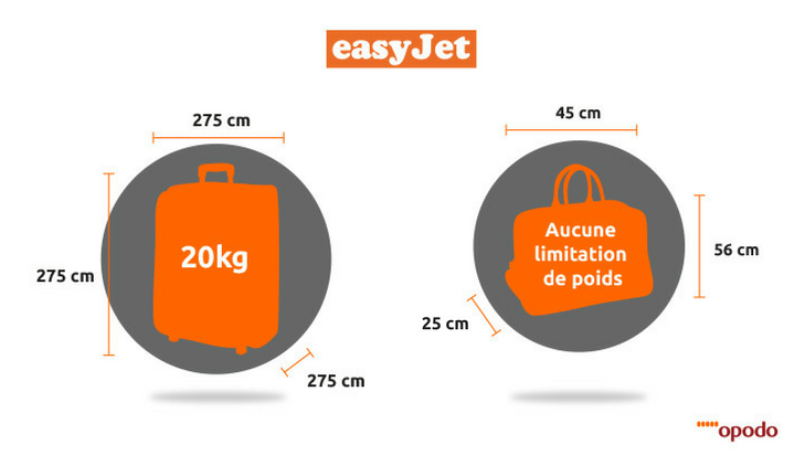 taille bagages easyjet - blog opodo